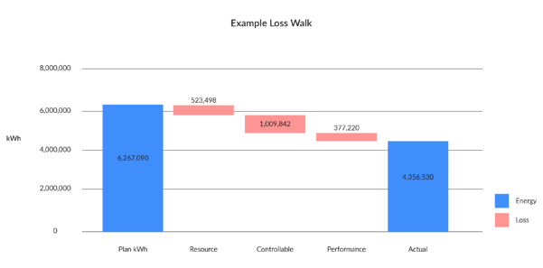 example-loss-walk