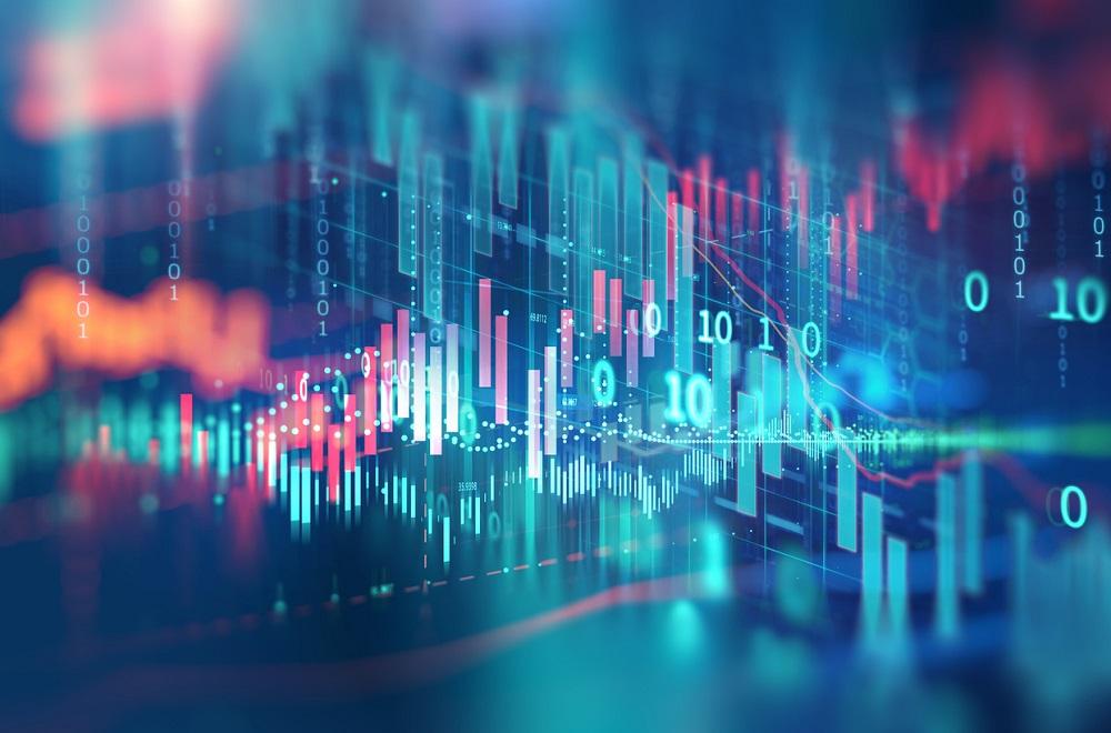 technical financial graph